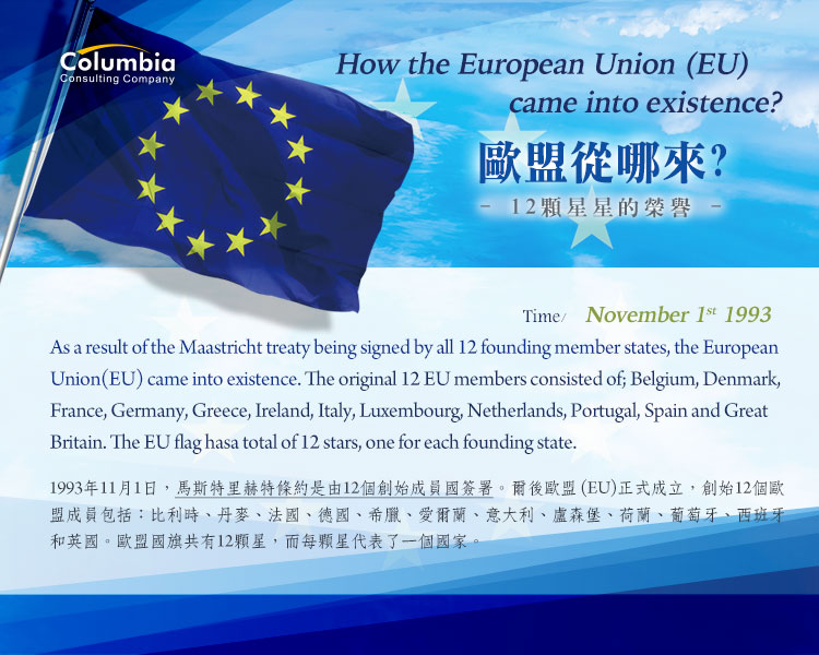 歐盟從哪來? How The European Union (EU) Came..