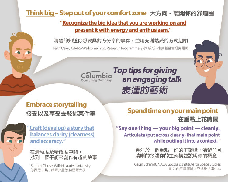 表達的藝術 Top Tips for Giving an Engaging Talk